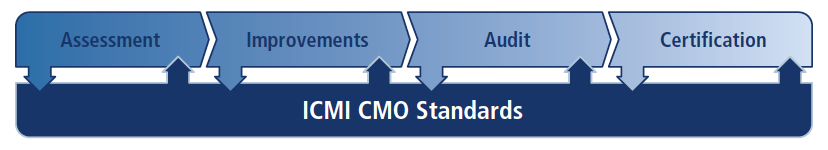 ICMI-CMOS-process-info-graphic